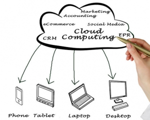image of cloud computing business services