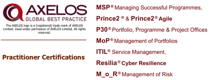Axelos Practitioner Certifications
